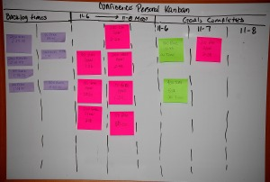 Confidence Personal Kanban